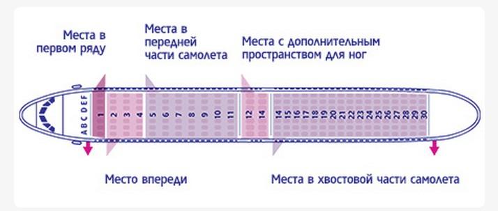 wizzair_mestovsalone2