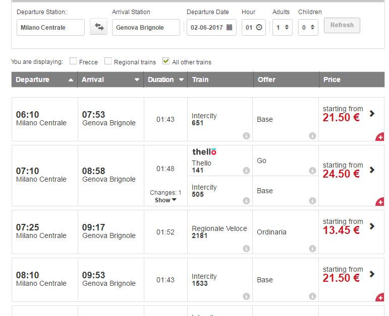 Стоимость билетов на поезд в Италии чаще всего дороже