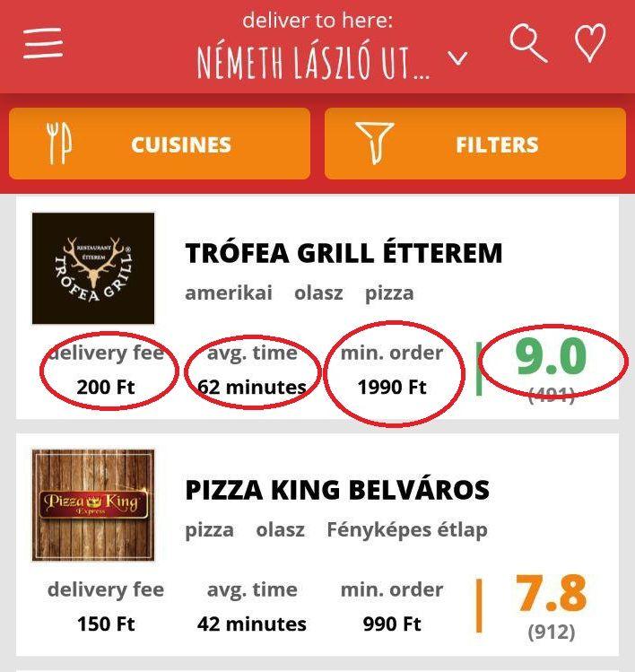 Каждый ресторан имеет оценку, минимальный заказ и сбор задоставку