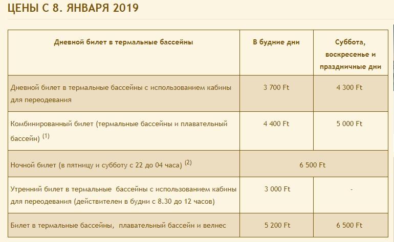 Цена на билеты в купальню Рудаш с начала 2019 года