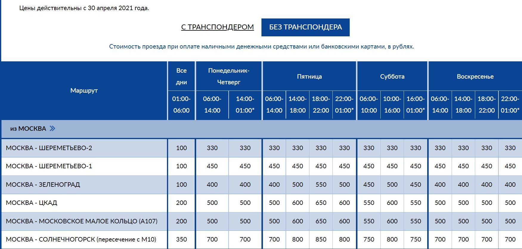 "Тарифы на проезд по ""золотому"" участку М11"